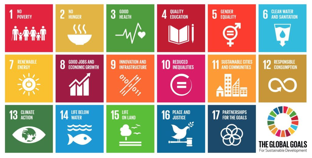 The UN Global Goals for sustainable development
